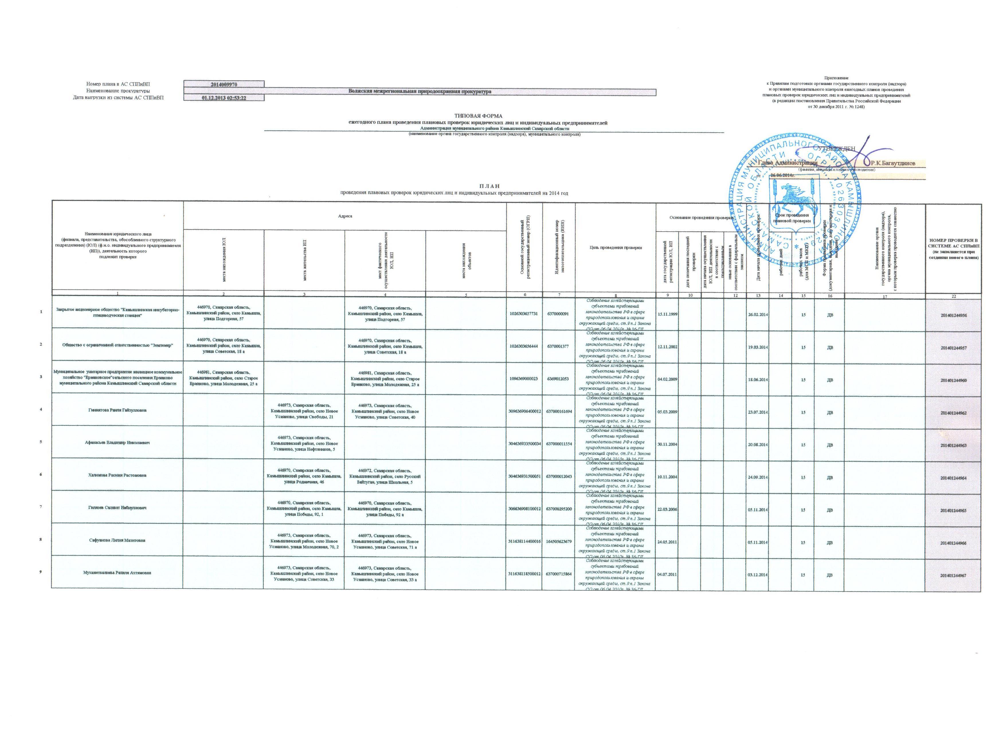 график плановых проверок в школе роспотребнадзора